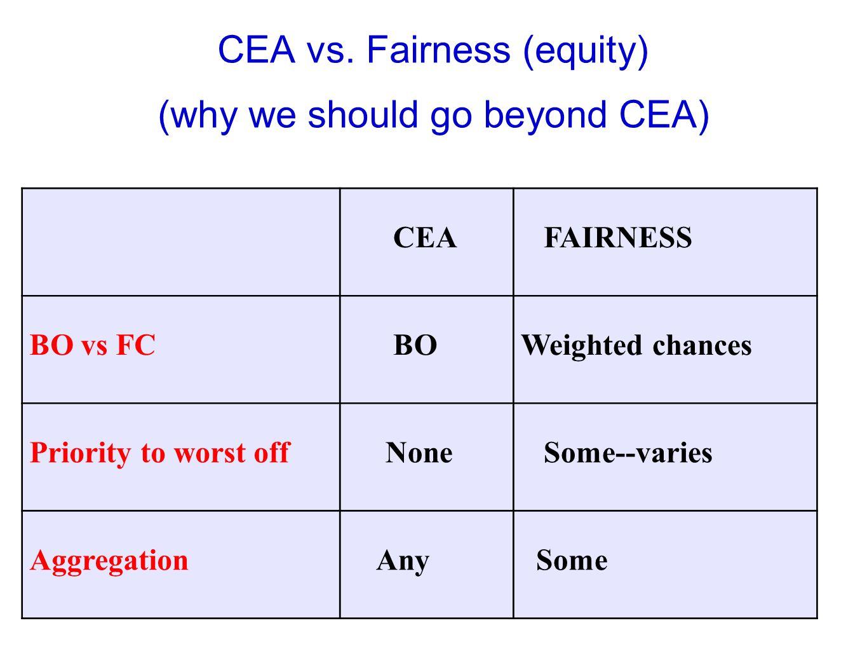 CEA vs.