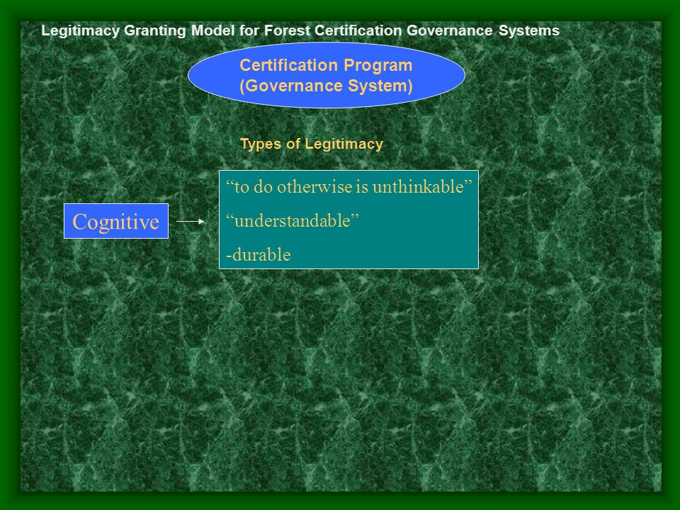 Moral Principled beliefs Right thing to do More durable than pragmatic Types of Legitimacy Certification Program (Governance System) Legitimacy Granting Model for Forest Certification Governance Systems