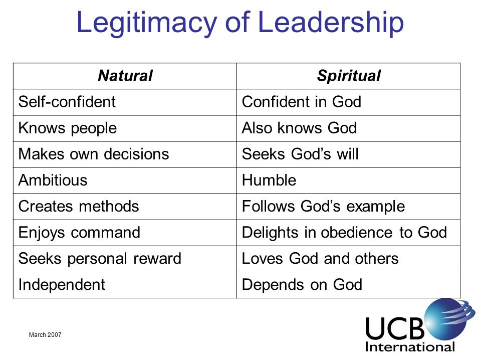 March 2007 Legitimacy of Leadership Extend yourself (sacrifice and serve others) by: Treat others like important people Take a little more time to listen to others Be a bit more trusting and less controlling Lend a hand and help them become the best they are capable of Become genuinely interested in them Sacrifice your ego Sacrifice the desire for power Sacrifice your pride and self interest for greater good.