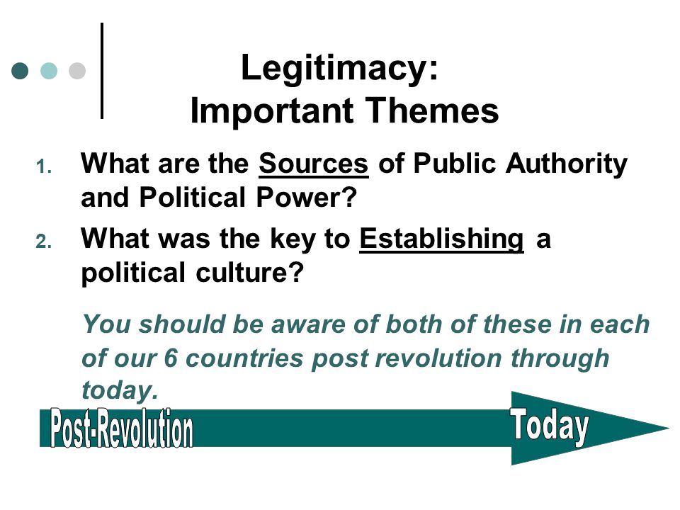 Legitimacy: Important Themes 1. What are the Sources of Public Authority and Political Power? 2. What was the key to Establishing a political culture?
