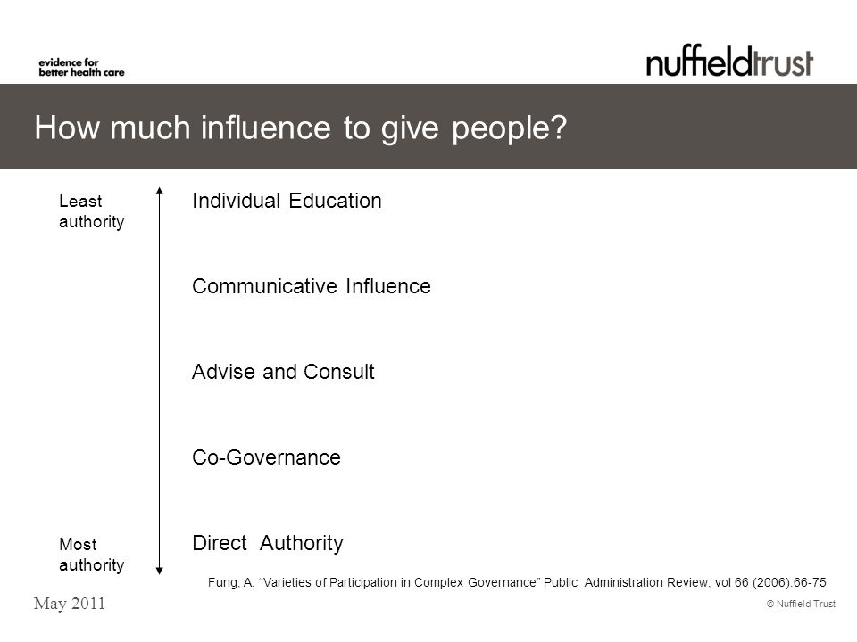 © Nuffield Trust How much influence to give people.