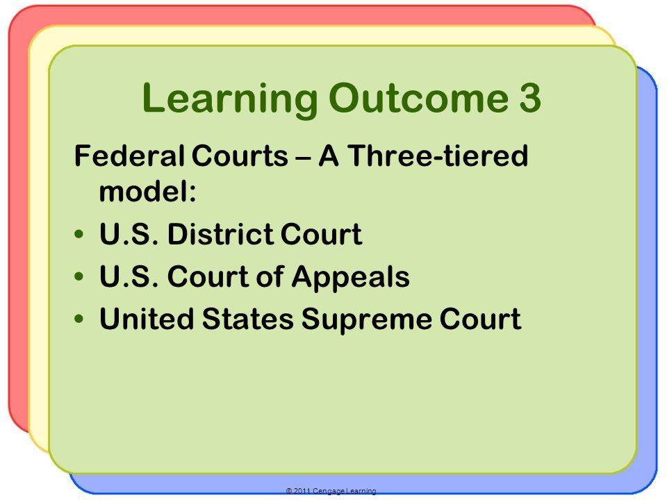 Learning Outcome 3 Federal Courts – A Three-tiered model: U.S.