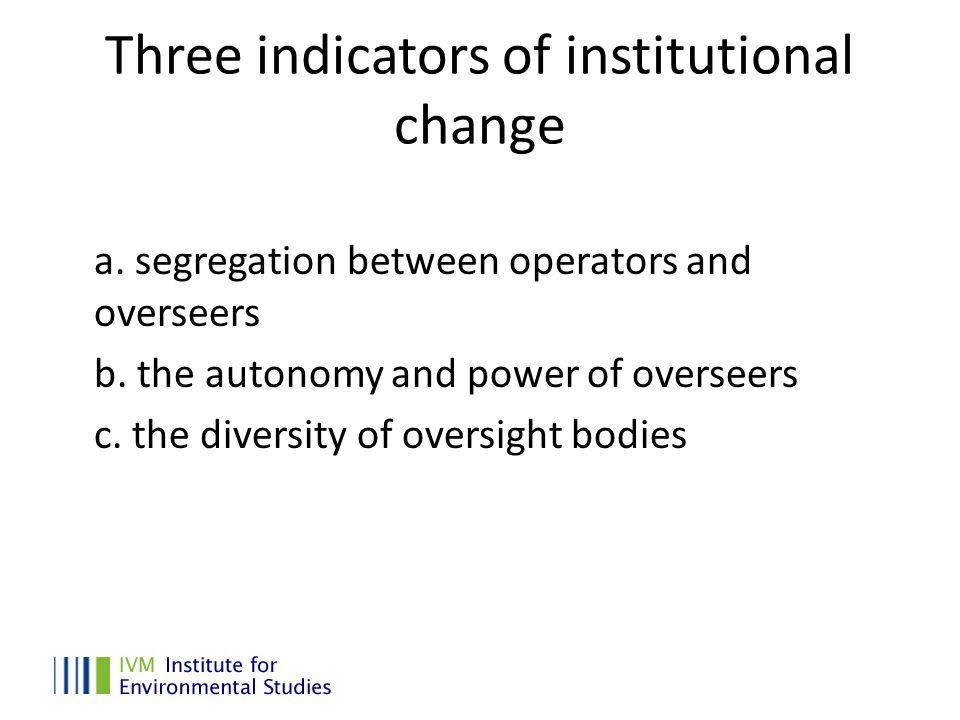 Three indicators of institutional change a. segregation between operators and overseers b.