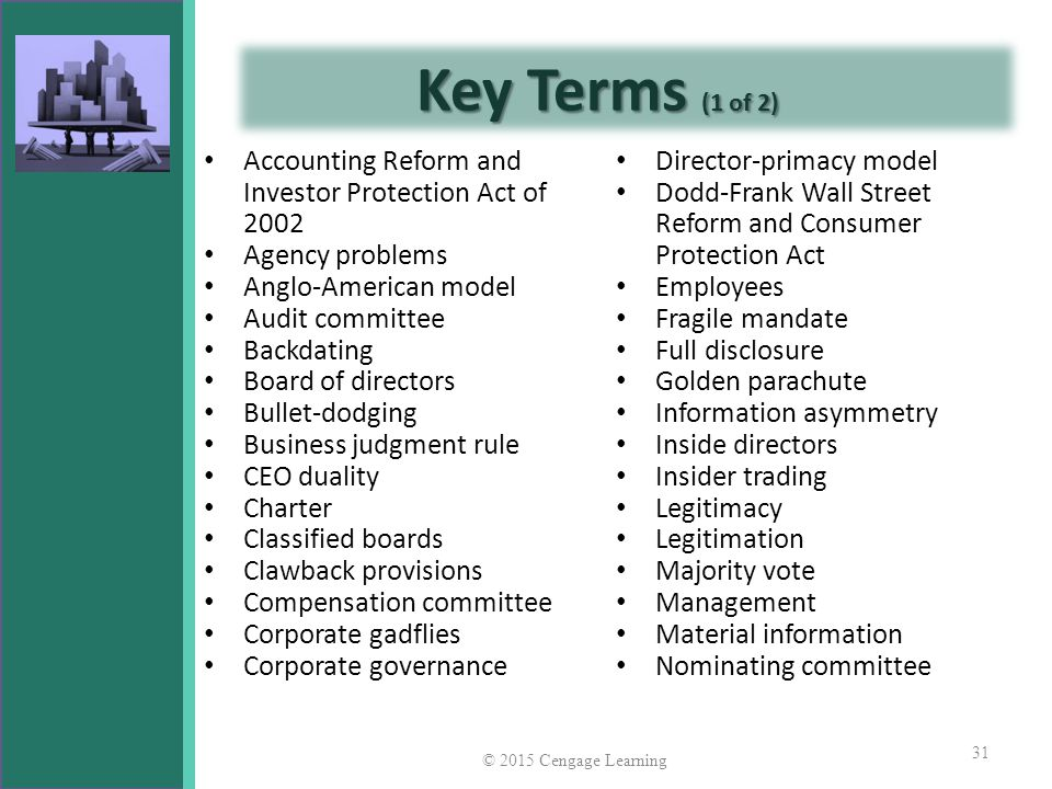 Key Terms (1 of 2) Accounting Reform and Investor Protection Act of 2002 Agency problems Anglo-American model Audit committee Backdating Board of dire