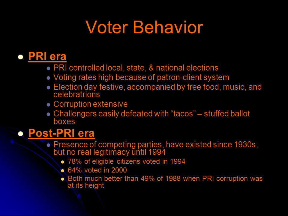 Voter Behavior PRI era PRI controlled local, state, & national elections Voting rates high because of patron-client system Election day festive, accompanied by free food, music, and celebratrions Corruption extensive Challengers easily defeated with tacos – stuffed ballot boxes Post-PRI era Presence of competing parties, have existed since 1930s, but no real legitimacy until 1994 78% of eligible citizens voted in 1994 64% voted in 2000 Both much better than 49% of 1988 when PRI corruption was at its height