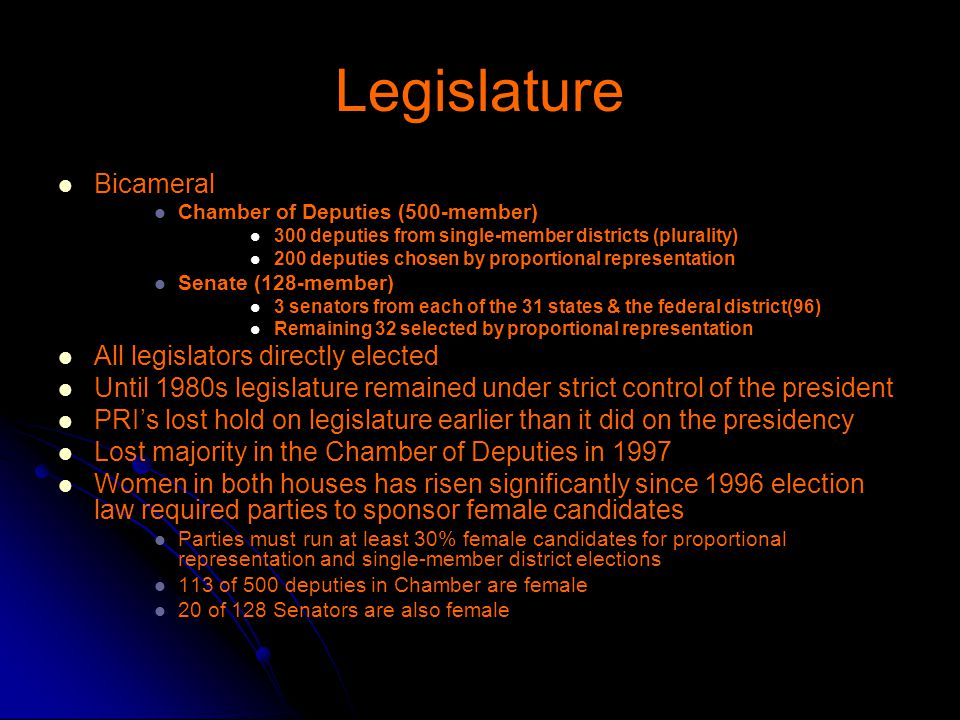 Legislature Bicameral Chamber of Deputies (500-member) 300 deputies from single-member districts (plurality) 200 deputies chosen by proportional representation Senate (128-member) 3 senators from each of the 31 states & the federal district(96) Remaining 32 selected by proportional representation All legislators directly elected Until 1980s legislature remained under strict control of the president PRI's lost hold on legislature earlier than it did on the presidency Lost majority in the Chamber of Deputies in 1997 Women in both houses has risen significantly since 1996 election law required parties to sponsor female candidates Parties must run at least 30% female candidates for proportional representation and single-member district elections 113 of 500 deputies in Chamber are female 20 of 128 Senators are also female