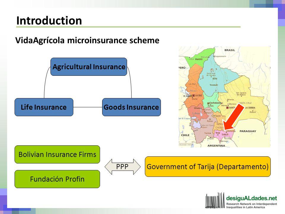 VidaAgrícola microinsurance scheme Introduction Agricultural Insurance Goods InsuranceLife Insurance Bolivian Insurance Firms Fundación Profin Government of Tarija (Departamento) PPP