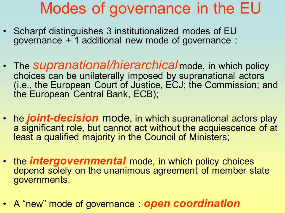Joint decision- Community method The main institutional avenue of European legislation Legislative power shared by EU institutions Multi-level implementation