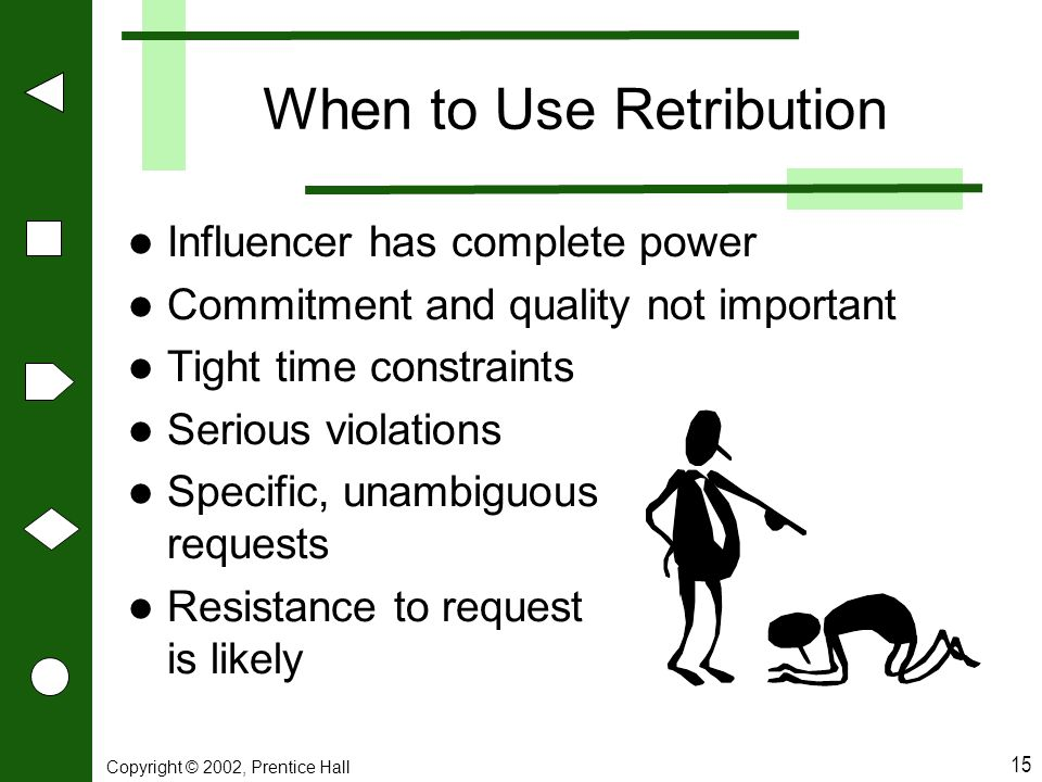 Copyright © 2002, Prentice Hall 15 When to Use Retribution Influencer has complete power Commitment and quality not important Tight time constraints S