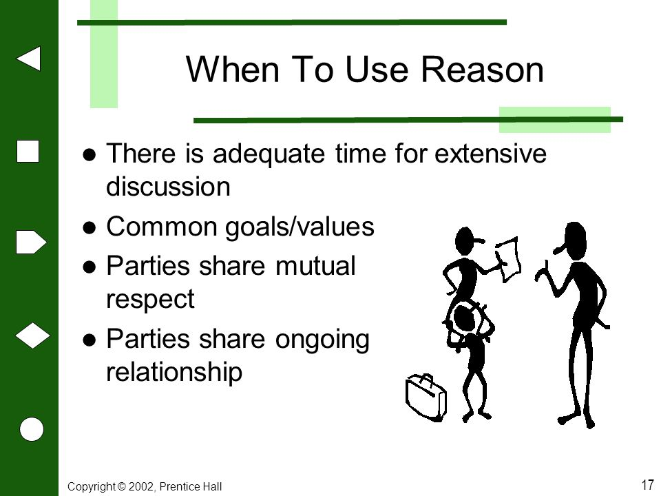 Copyright © 2002, Prentice Hall 17 When To Use Reason There is adequate time for extensive discussion Common goals/values Parties share mutual respect