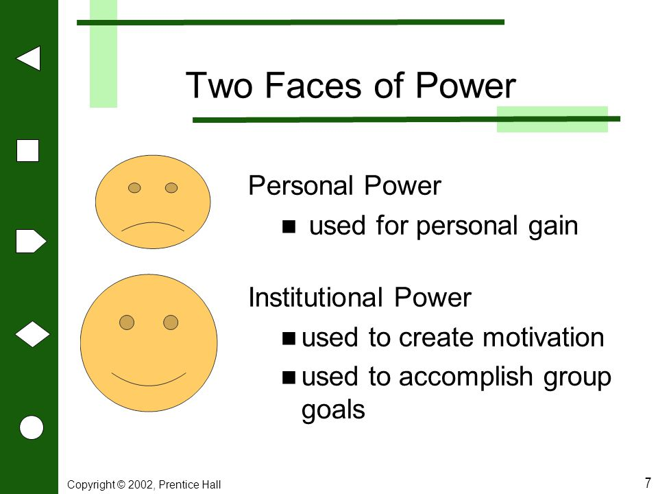 Copyright © 2002, Prentice Hall 7 Two Faces of Power Personal Power used for personal gain Institutional Power used to create motivation used to accom