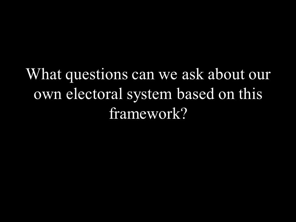 What questions can we ask about our own electoral system based on this framework?
