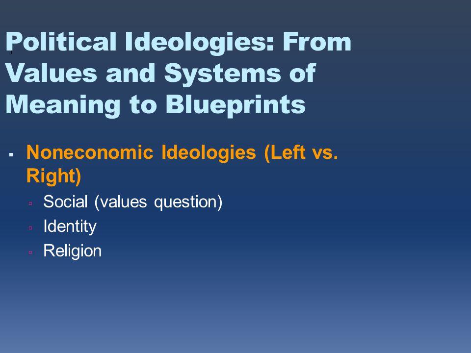  Noneconomic Ideologies (Left vs.