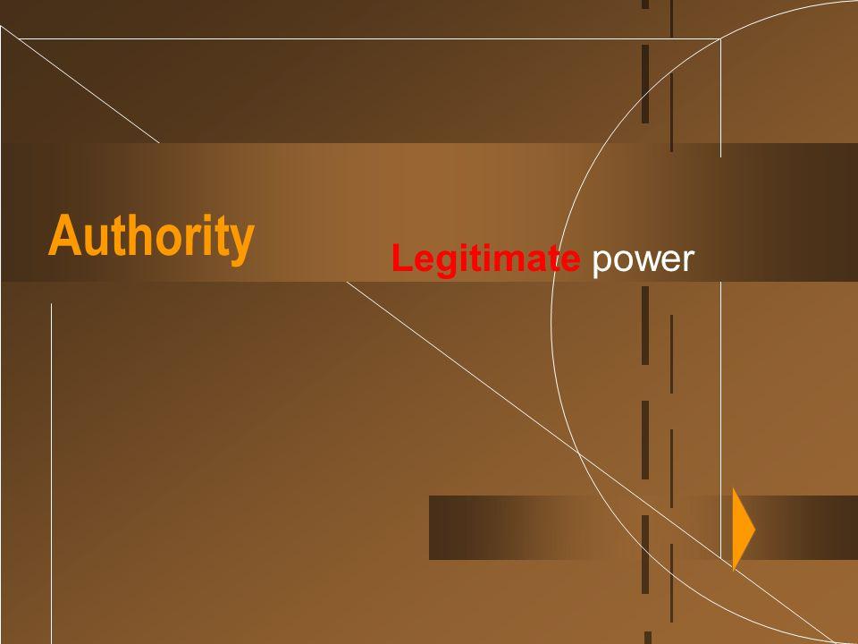 Authority Legitimate power