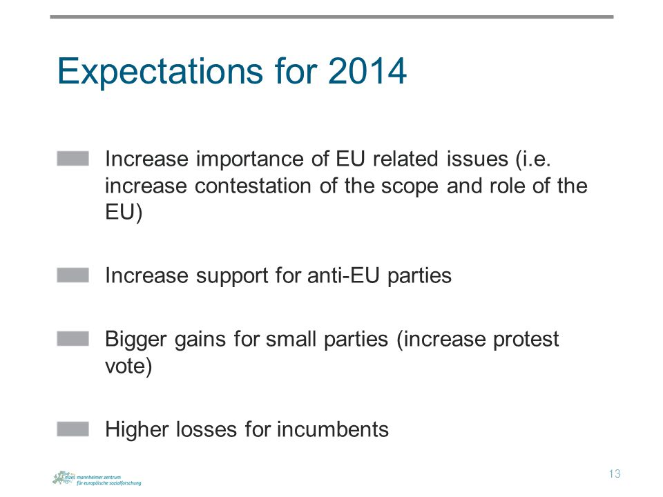 Expectations for 2014 Increase importance of EU related issues (i.e.