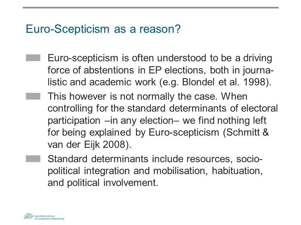 Euro-Scepticism as a reason.
