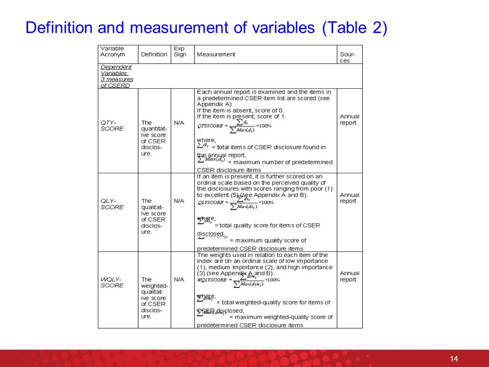 14 Definition and measurement of variables (Table 2)