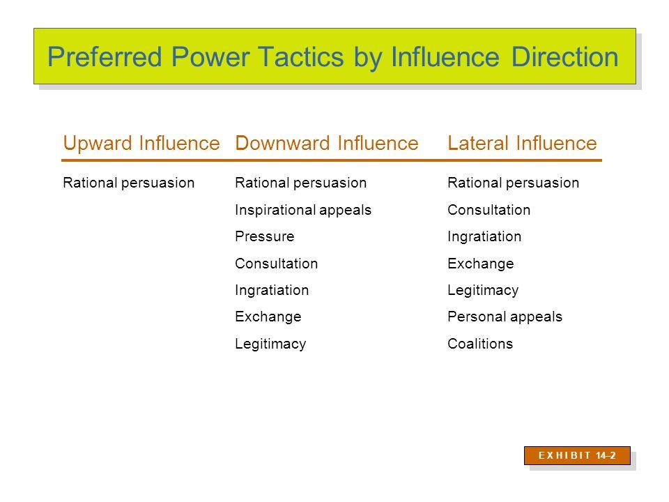 Power Tactics Influence Tactics Legitimacy Rational persuasion Inspirational appeals Consultation Exchange Personal appeals Ingratiation Pressure Coal