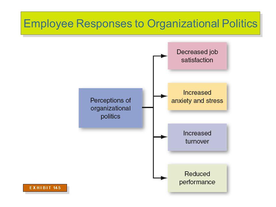 Factors that Influence Political Behaviors E X H I B I T 14-4