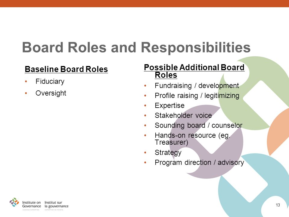 Board Roles and Responsibilities Baseline Board Roles Fiduciary Oversight Possible Additional Board Roles Fundraising / development Profile raising / legitimizing Expertise Stakeholder voice Sounding board / counselor Hands-on resource (eg.