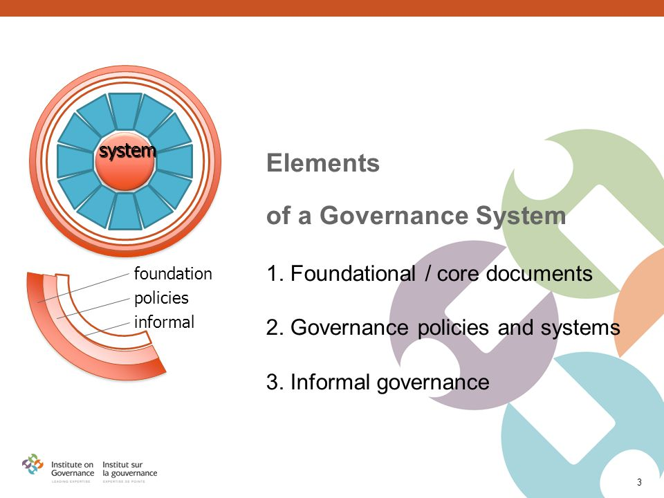3 system Elements of a Governance System 1. Foundational / core documents 2.