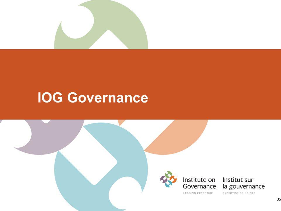 IOG Governance 35