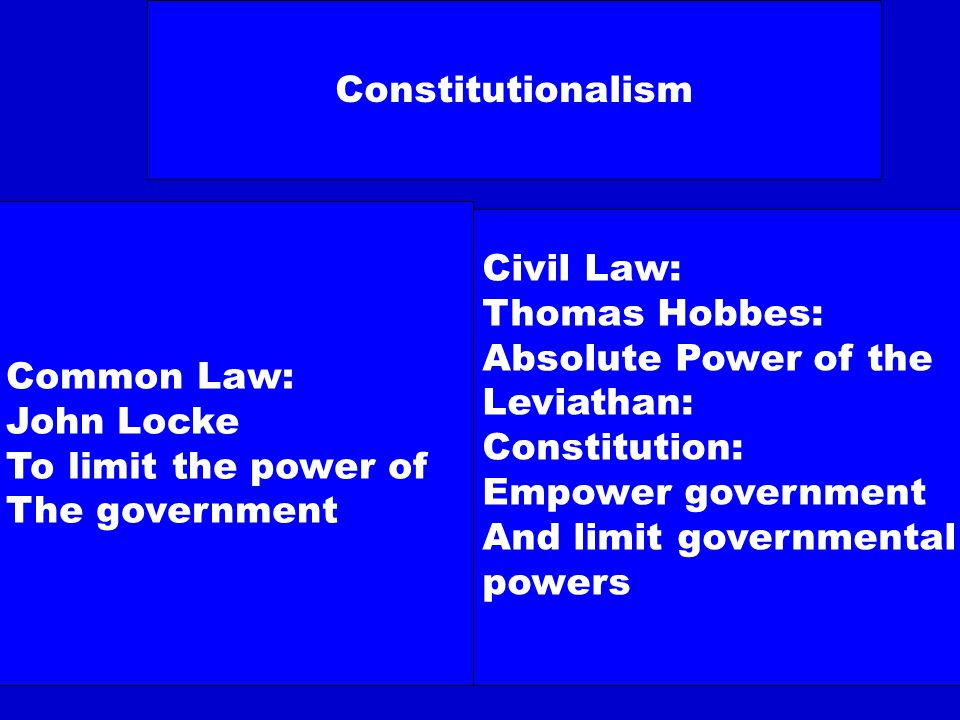 Common Law: John Locke To limit the power of The government Civil Law: Thomas Hobbes: Absolute Power of the Leviathan: Constitution: Empower government And limit governmental powers Constitutionalism