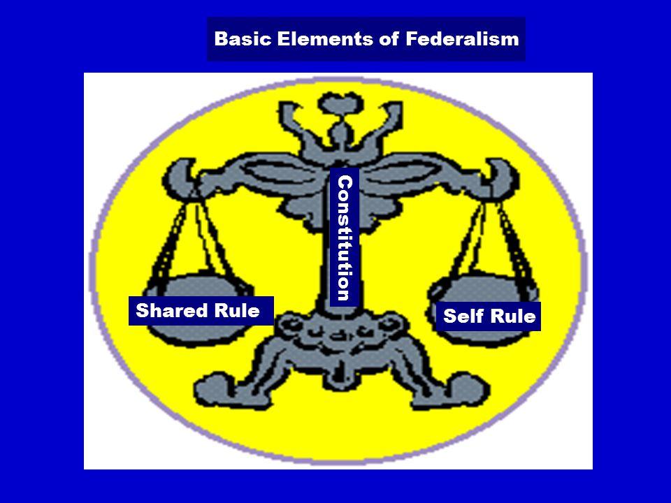 Shared Rule Self Rule C o n s t i t u t i o n Basic Elements of Federalism