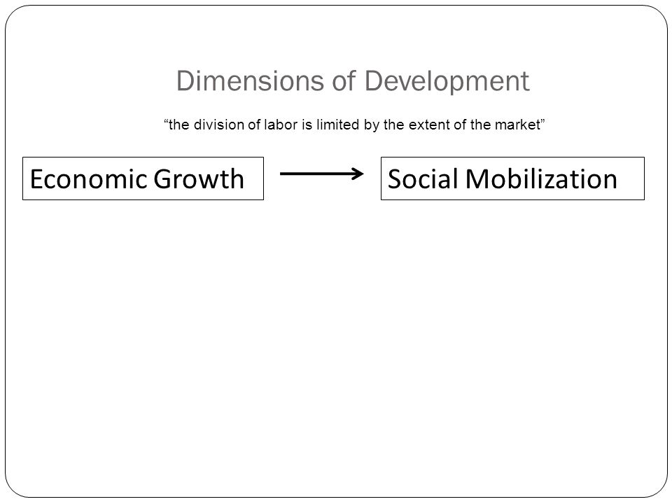 Dimensions of Development Economic GrowthSocial Mobilization the division of labor is limited by the extent of the market