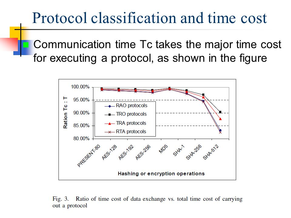 Communication time Tc takes the major time cost for executing a protocol, as shown in the figure Protocol classification and time cost