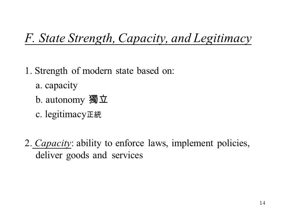 14 F. State Strength, Capacity, and Legitimacy 1.