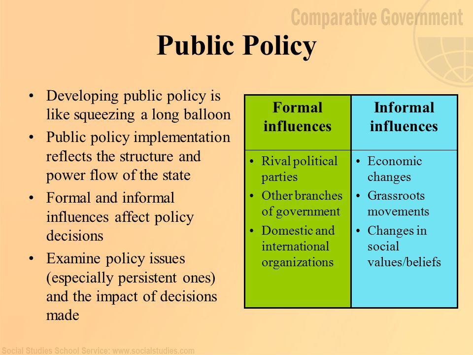 Public Policy Developing public policy is like squeezing a long balloon Public policy implementation reflects the structure and power flow of the state Formal and informal influences affect policy decisions Examine policy issues (especially persistent ones) and the impact of decisions made Rival political parties Other branches of government Domestic and international organizations Formal influences Economic changes Grassroots movements Changes in social values/beliefs Informal influences