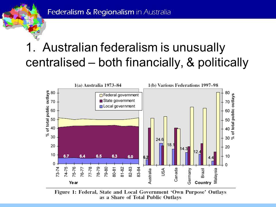 Federalism & Regionalism in Australia 1.