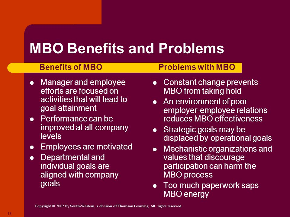 Copyright © 2005 by South-Western, a division of Thomson Learning. All rights reserved. 18 MBO Benefits and Problems Benefits of MBO Manager and emplo