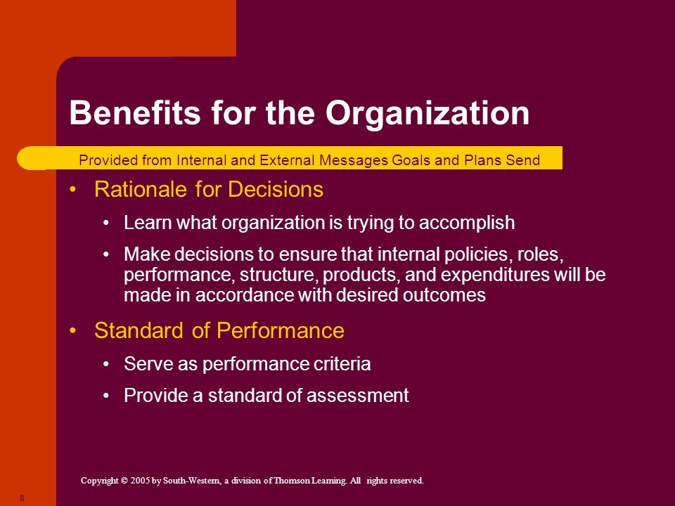 Copyright © 2005 by South-Western, a division of Thomson Learning. All rights reserved. 8 Benefits for the Organization Rationale for Decisions Learn
