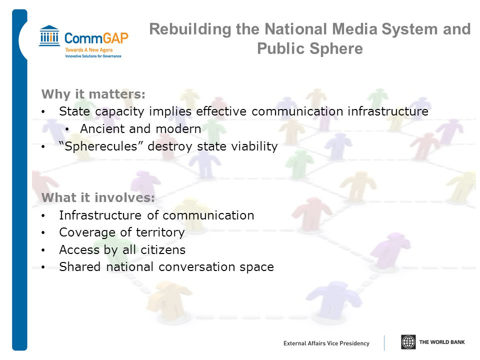 Rebuilding the National Media System and Public Sphere Why it matters: State capacity implies effective communication infrastructure Ancient and modern Spherecules destroy state viability What it involves: Infrastructure of communication Coverage of territory Access by all citizens Shared national conversation space