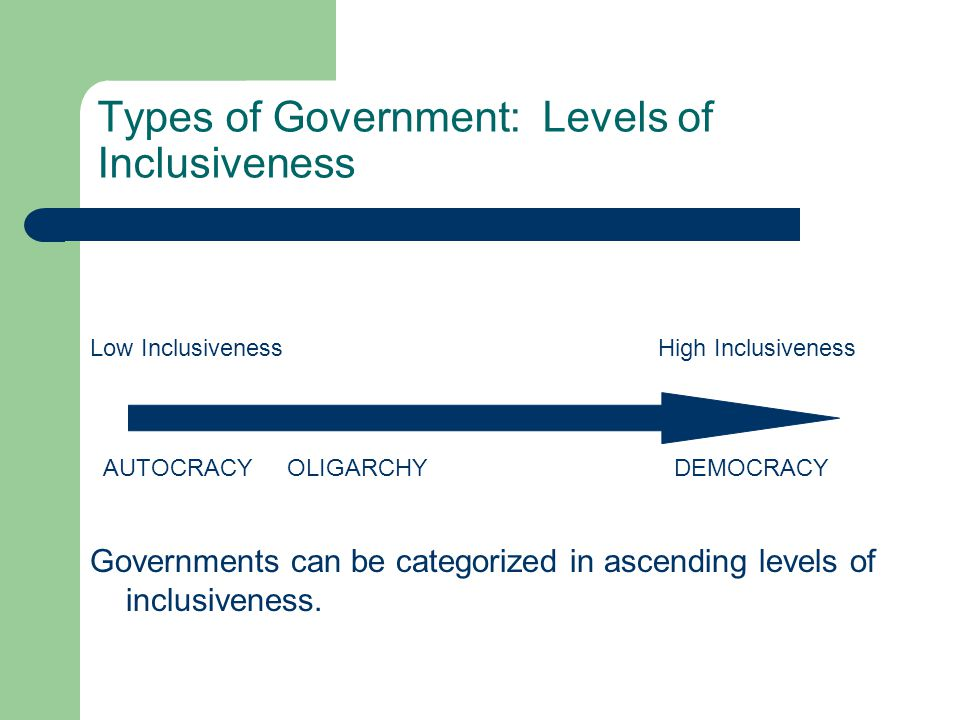 Types of Government: Levels of Inclusiveness Governments can be categorized in ascending levels of inclusiveness. Low Inclusiveness High Inclusiveness