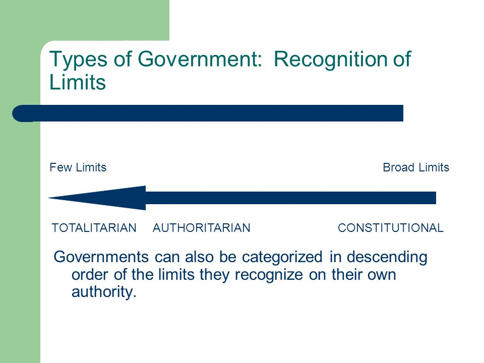 Types of Government: Recognition of Limits Governments can also be categorized in descending order of the limits they recognize on their own authority