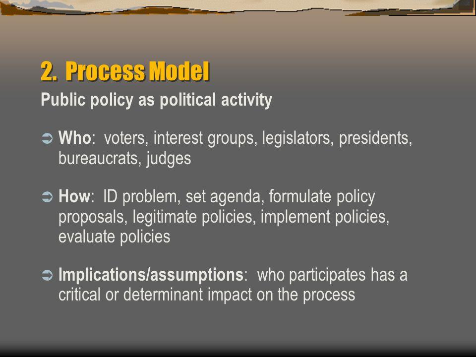 2. Process Model Public policy as political activity  Who : voters, interest groups, legislators, presidents, bureaucrats, judges  How : ID problem,