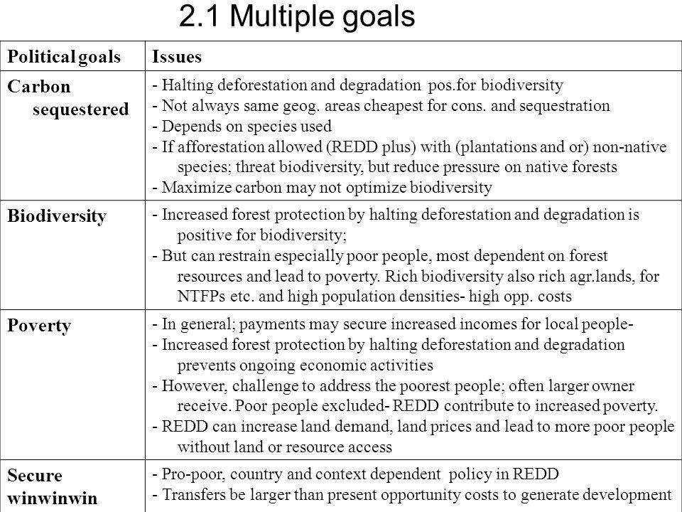 2.1 Multiple goals Political goalsIssues Carbon sequestered - Halting deforestation and degradation pos.for biodiversity - Not always same geog.