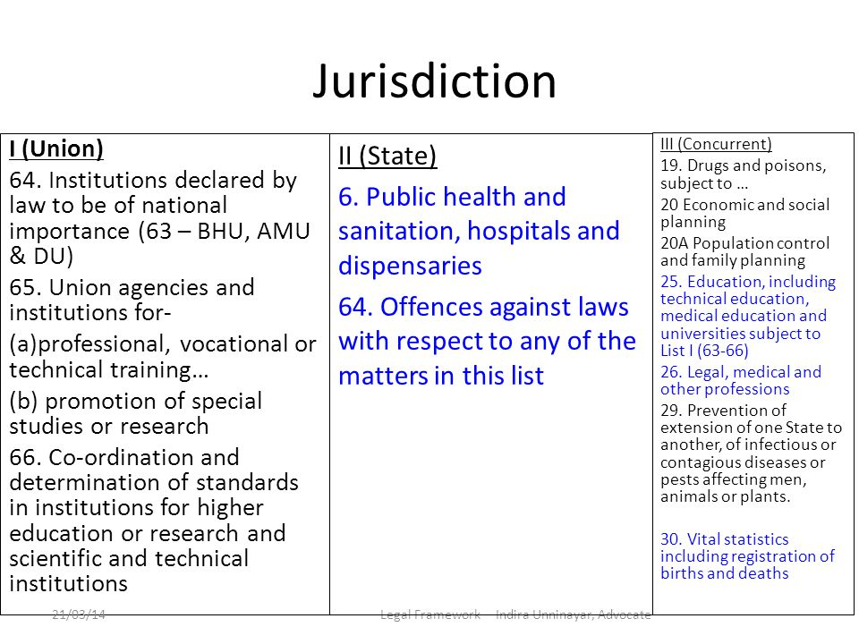 Jurisdiction I (Union) 64. Institutions declared by law to be of national importance (63 – BHU, AMU & DU) 65. Union agencies and institutions for- (a)