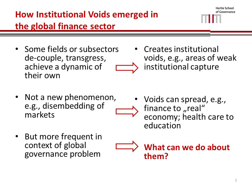 How Institutional Voids emerged in the global finance sector Financial sector as a prime example of an institutional void through dual transgression – Loss of local embeddedness (civil society, local orientation) – Transnationalization At global governance level – Low institutionalization – Weak organizations Requirements for successful governance of institutions: – Are the institutional rules adequate to the requirements of the policy field.