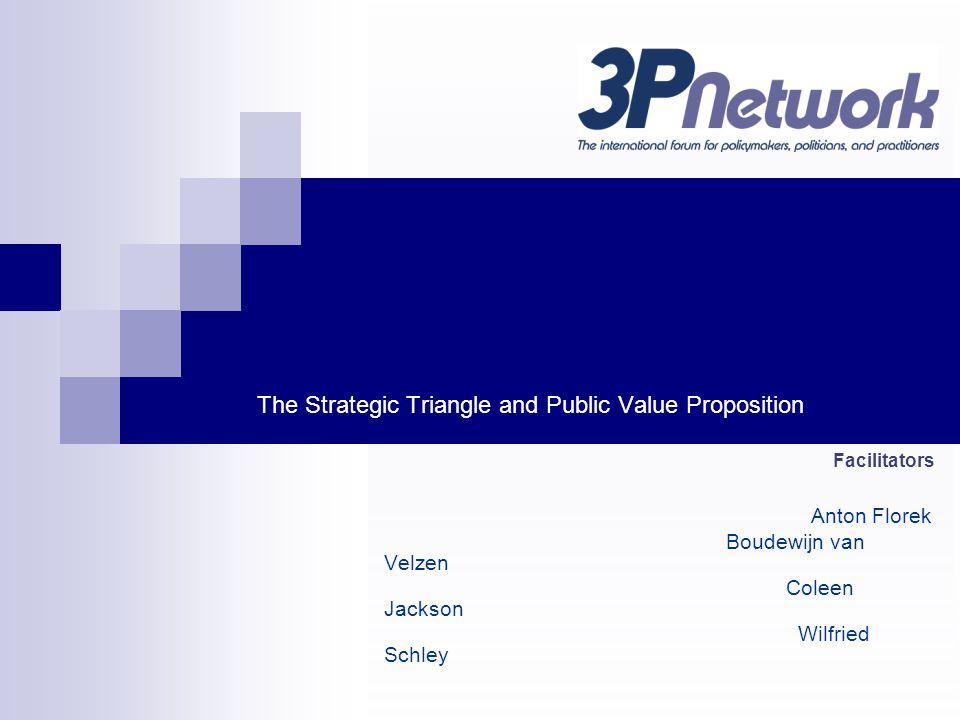 The Strategic Triangle and Public Value Proposition Facilitators Anton Florek Boudewijn van Velzen Coleen Jackson Wilfried Schley