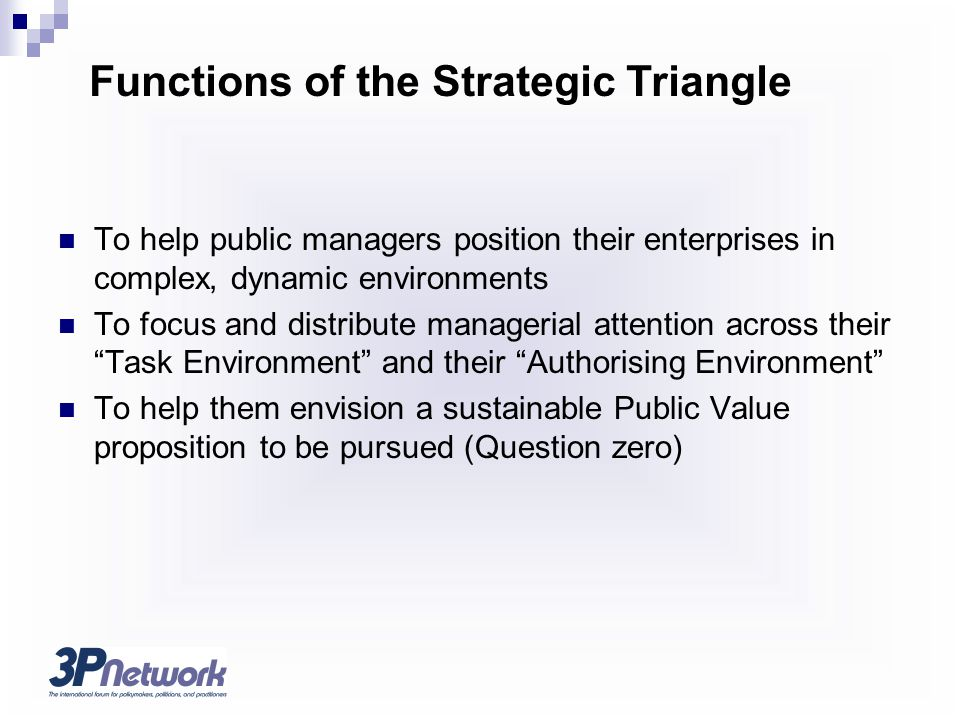 To help public managers position their enterprises in complex, dynamic environments To focus and distribute managerial attention across their Task Environment and their Authorising Environment To help them envision a sustainable Public Value proposition to be pursued (Question zero) Functions of the Strategic Triangle