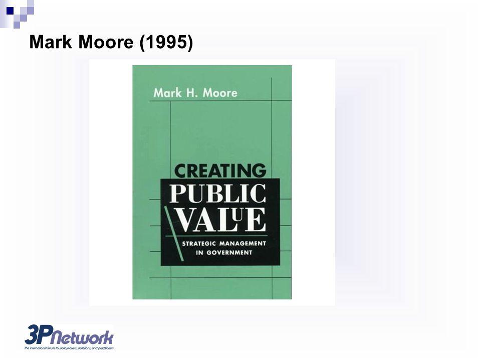 Mark Moore (1995)