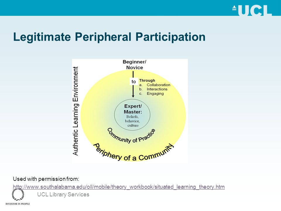 UCL Library Services Legitimate Peripheral Participation Used with permission from: http://www.southalabama.edu/oll/mobile/theory_workbook/situated_learning_theory.htm