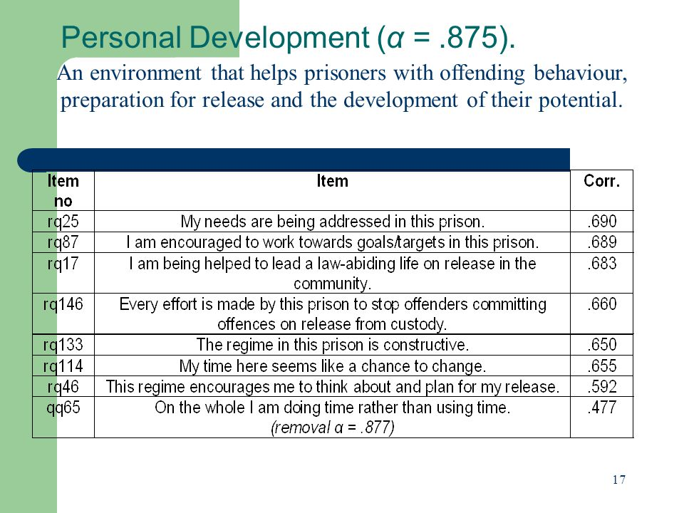 Personal Development (α =.875). 17 An environment that helps prisoners with offending behaviour, preparation for release and the development of their