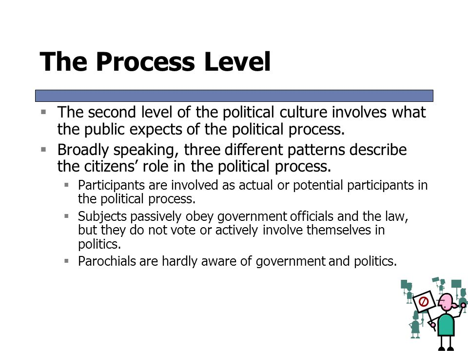 The Process Level  The second level of the political culture involves what the public expects of the political process.  Broadly speaking, three dif
