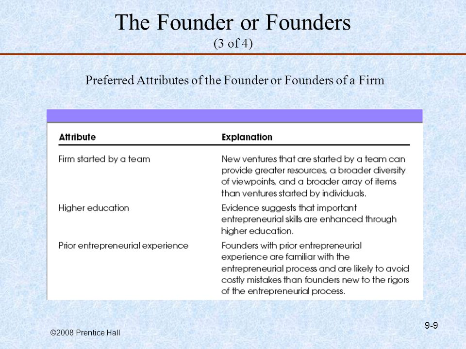 ©2008 Prentice Hall 9-9 The Founder or Founders (3 of 4) Preferred Attributes of the Founder or Founders of a Firm