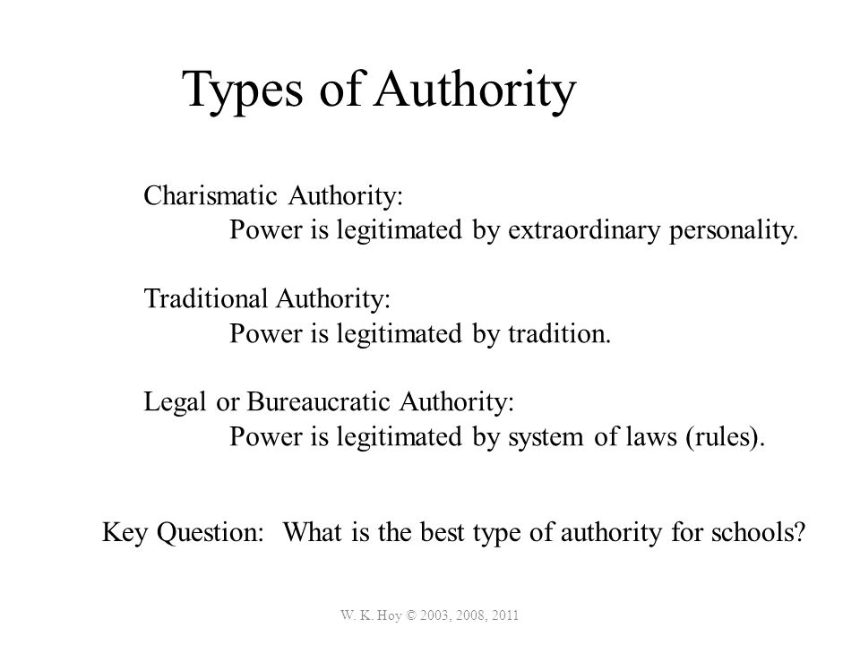 Weber ' s Types of Authority W. K.
